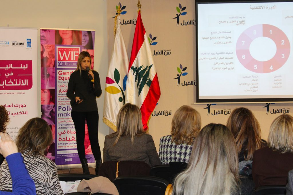 Awareness Sessions Targeting Women Candidates & Voters